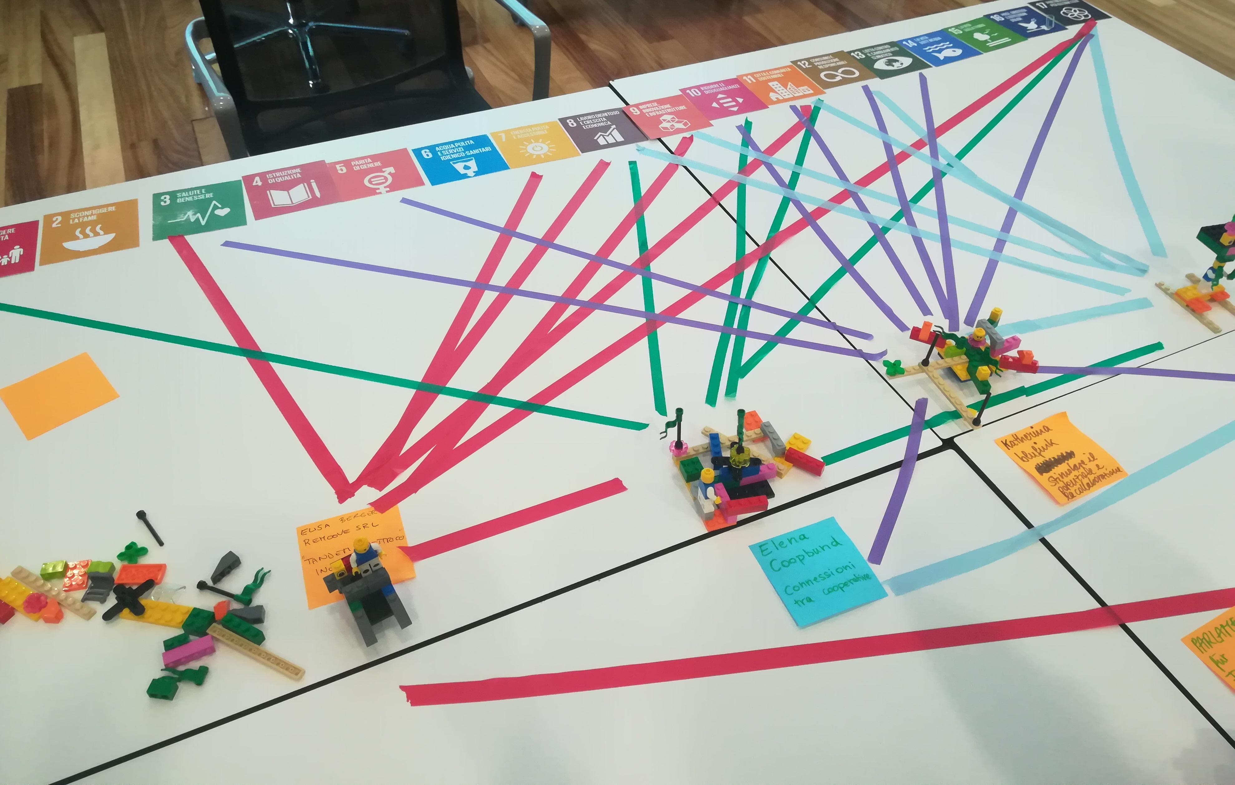 Coopbund alle Giornate di collaborazione per lo sviluppo sostenibile